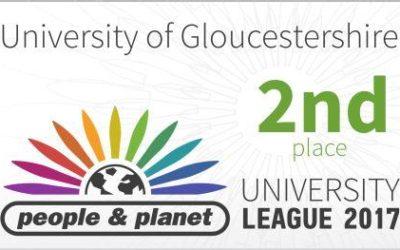 University celebrates 2nd place in the UK sustainability league!