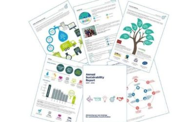 Annual Sustainability Report 2017-2018 released