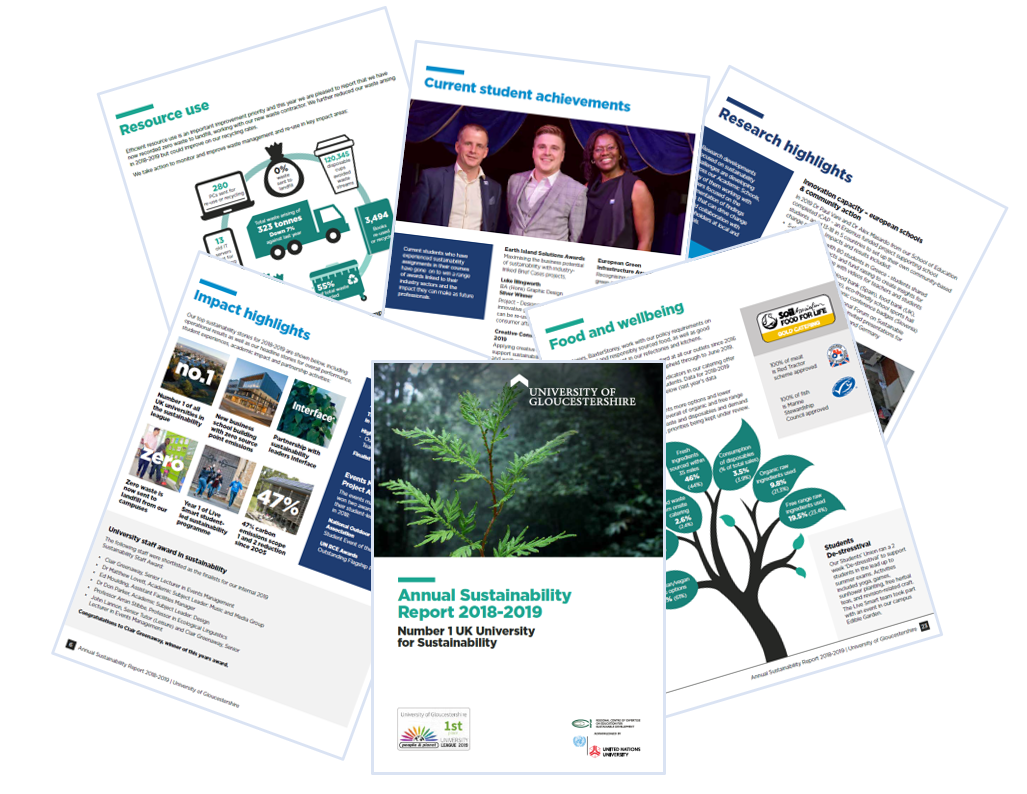 Screenshots of the Annual Sustainability Report 2018-2019 to download as a PDF
